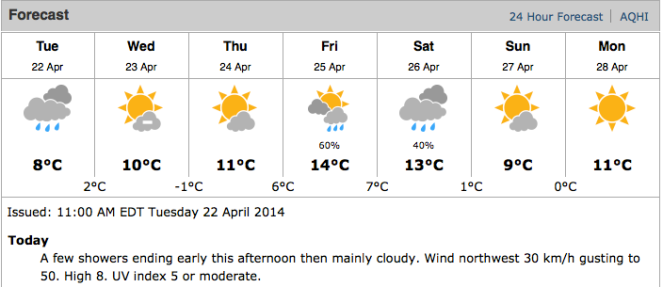 7-day weather forecast for London Ontario, April 22-28, 2014 -- Today, raining and 8 degrees and windy.