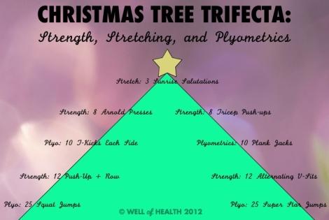 ChristmasTreeTrifecta
