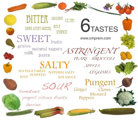 the 6 tastes of ayurveda: sweet, salty, sour, bitter, pungent and astringent