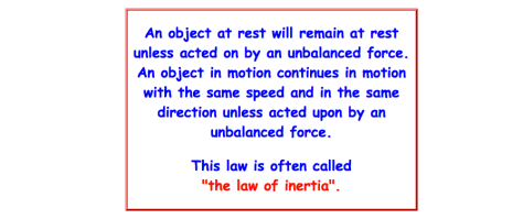 "Text reading ""an object at rest will remain at rest unless acted on by an unbalanced force. An object in motion continues in motion with the same speed and in the same direction unless acted upon by an unbalanced force. This law is often called the law of inertia."
