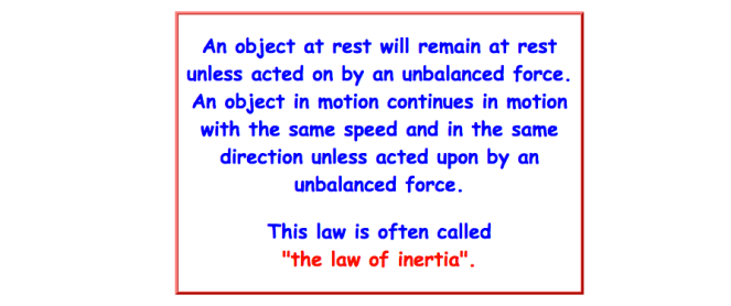 """Text reading """"an object at rest will remain at rest unless acted on by an unbalanced force. An object in motion continues in motion with the same speed and in the same direction unless acted upon by an unbalanced force. This law is often called the law of inertia."""