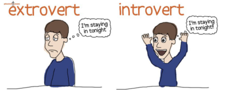 """Image description: Cartoon of an extrovert and an introvert, each with dark hair and a blue long sleeved t-shirt. On the left, the extrovert looks very sad and his thought bubble reads I'm staying in tonight."""" On the right, the introvert looks elated, smiling and arms up in the air, and his thought bubble says, """"I'm staying in tonight"""""""
