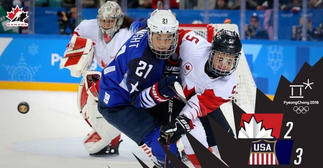 Image description: action shot of a Canadian and US hockey player with Canadian goal tender Zabados in the background and the puck bouncing up into the left corner of the frame.