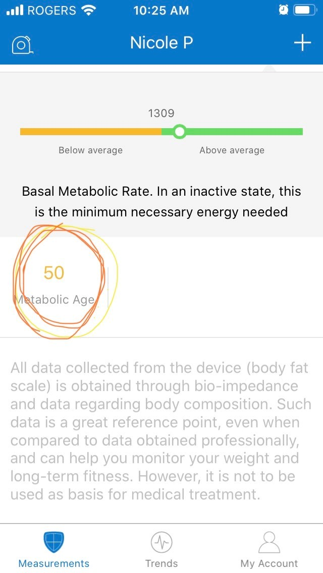 My Metabolic Age is WHAT??