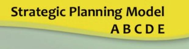 strategic planning model abcde